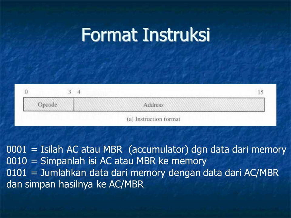 Format Instruksi 0001 = Isilah AC atau MBR (accumulator) dgn data dari memory. 0010 = Simpanlah isi AC atau MBR ke memory.