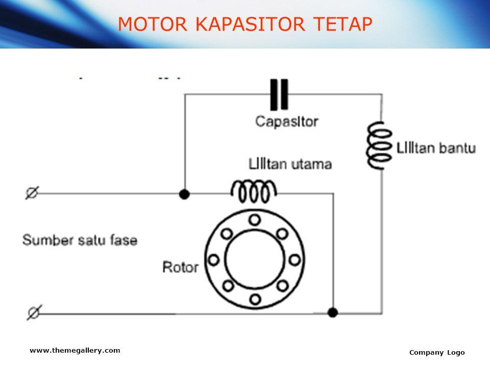 MOTOR KAPASITOR TETAP www.themegallery.com Company Logo