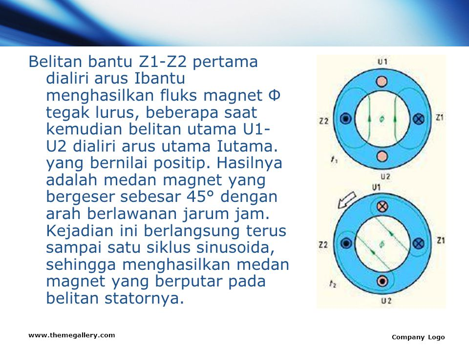 Belitan bantu Z1-Z2 pertama dialiri arus Ibantu menghasilkan fluks magnet Φ tegak lurus, beberapa saat kemudian belitan utama U1-U2 dialiri arus utama Iutama. yang bernilai positip. Hasilnya adalah medan magnet yang bergeser sebesar 45° dengan arah berlawanan jarum jam. Kejadian ini berlangsung terus sampai satu siklus sinusoida, sehingga menghasilkan medan magnet yang berputar pada belitan statornya.