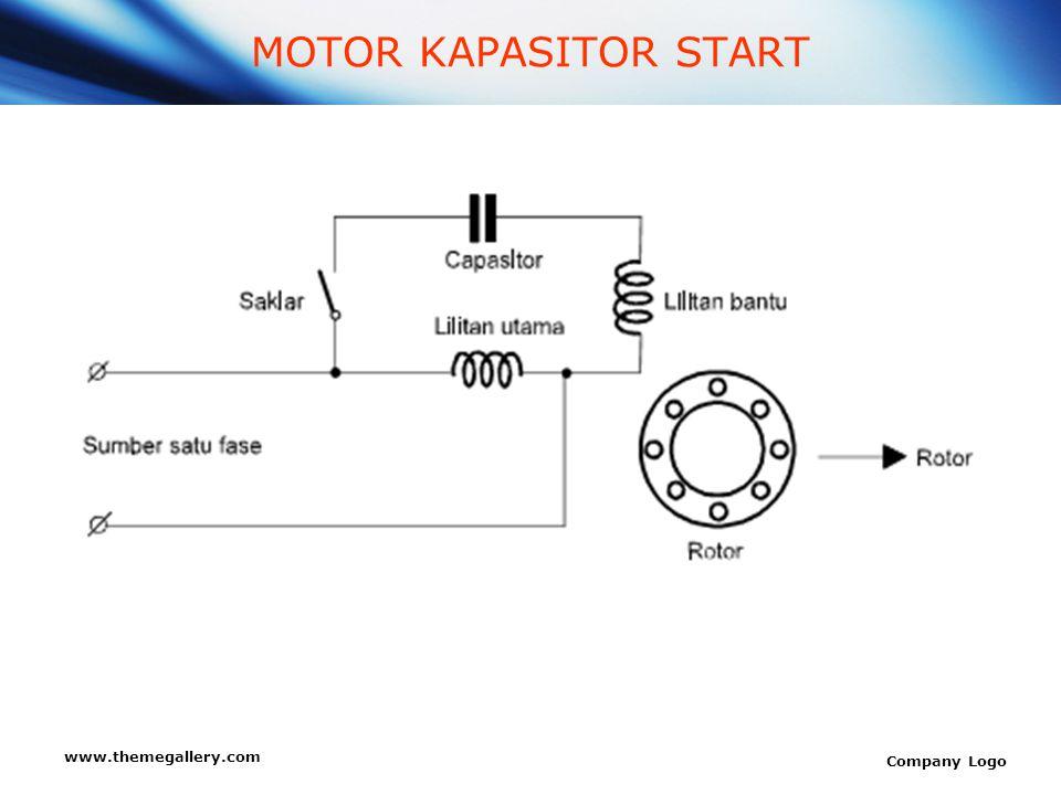 MOTOR KAPASITOR START www.themegallery.com Company Logo