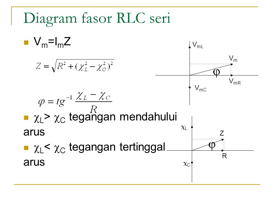 Rangkaian arus bolak balik ppt download 14 diagram fasor ccuart Image collections