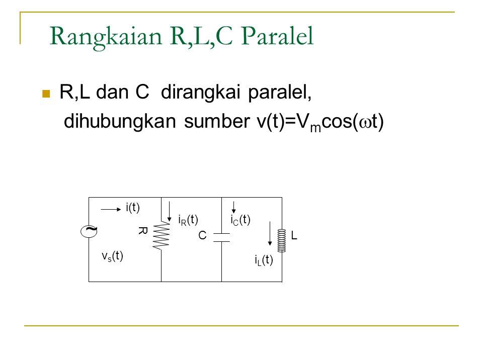 Rangkaian R,L,C Paralel ~ R,L dan C dirangkai paralel,