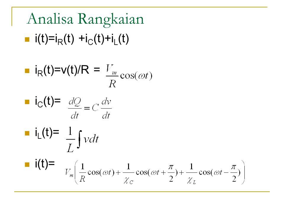 Analisa Rangkaian i(t)=iR(t) +iC(t)+iL(t) iR(t)=v(t)/R = iC(t)= iL(t)=