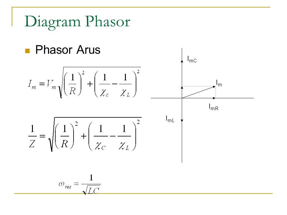 Diagram Phasor Phasor Arus ImC Im ImR ImL