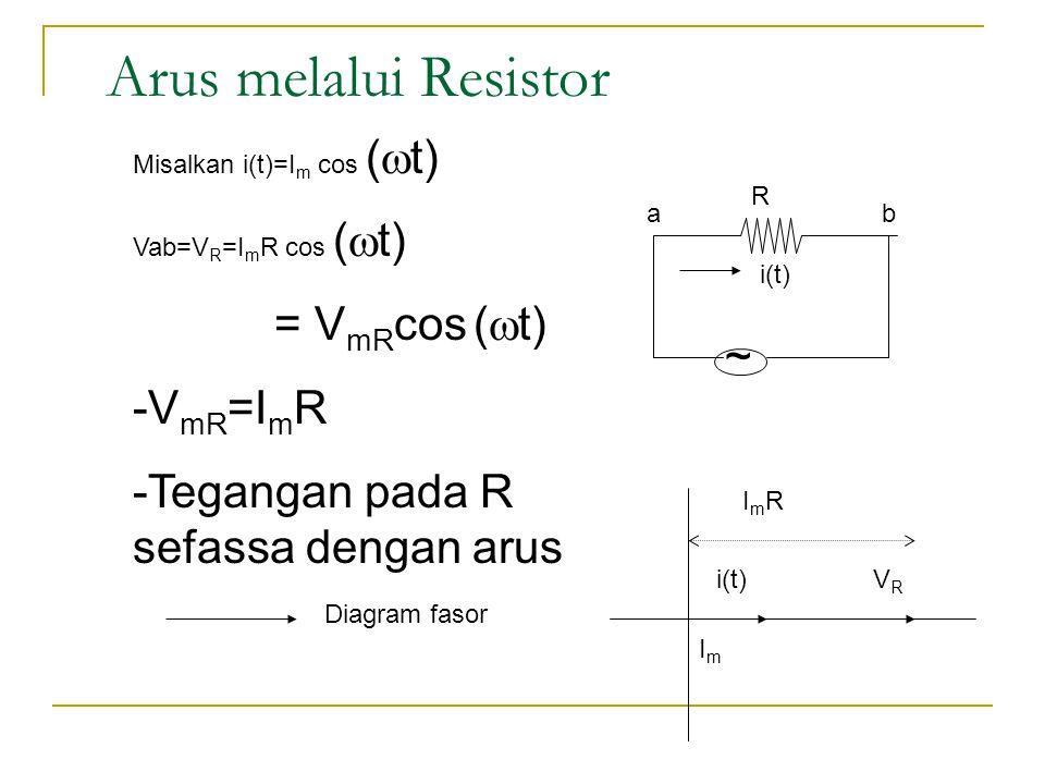 Arus melalui Resistor = VmRcos (t) VmR=ImR