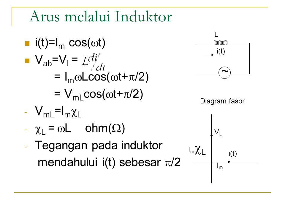 Arus melalui Induktor ~ i(t)=Im cos(t) Vab=VL= = ImLcos(t+/2)