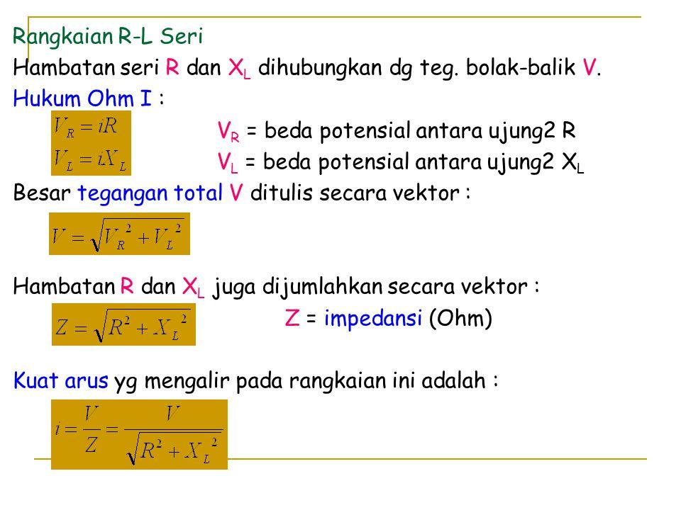 Rangkaian R-L Seri Hambatan seri R dan XL dihubungkan dg teg. bolak-balik V. Hukum Ohm I : VR = beda potensial antara ujung2 R.