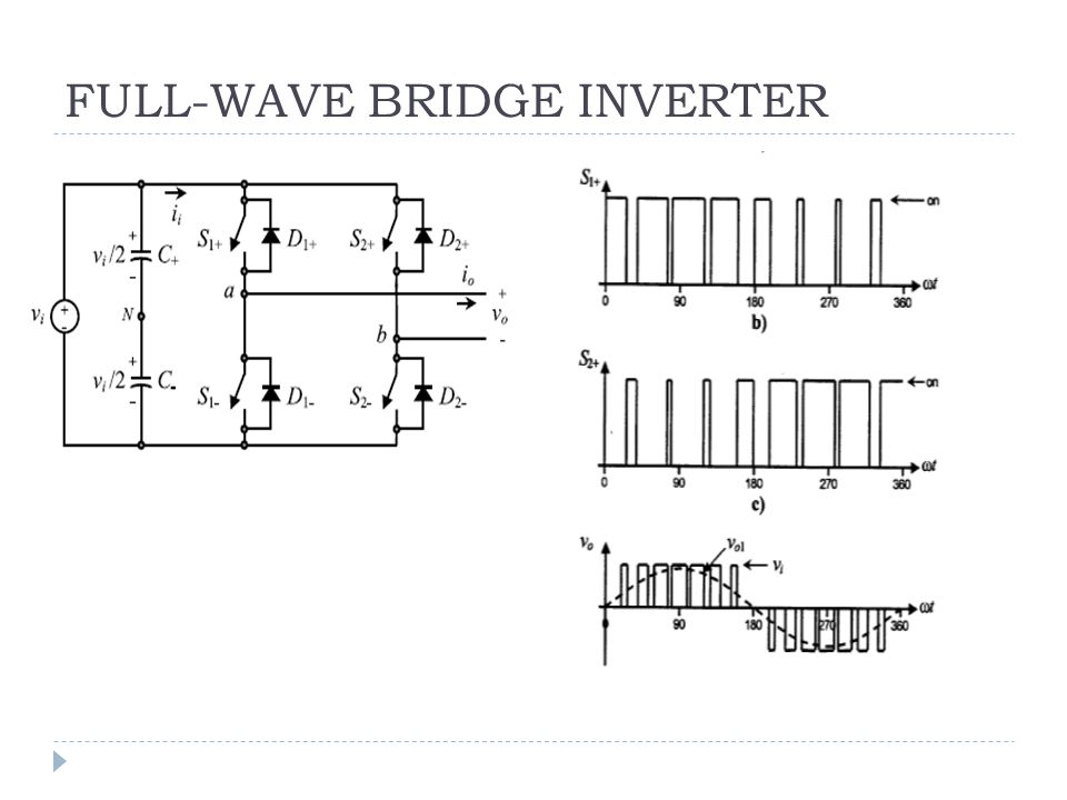 FULL-WAVE BRIDGE INVERTER