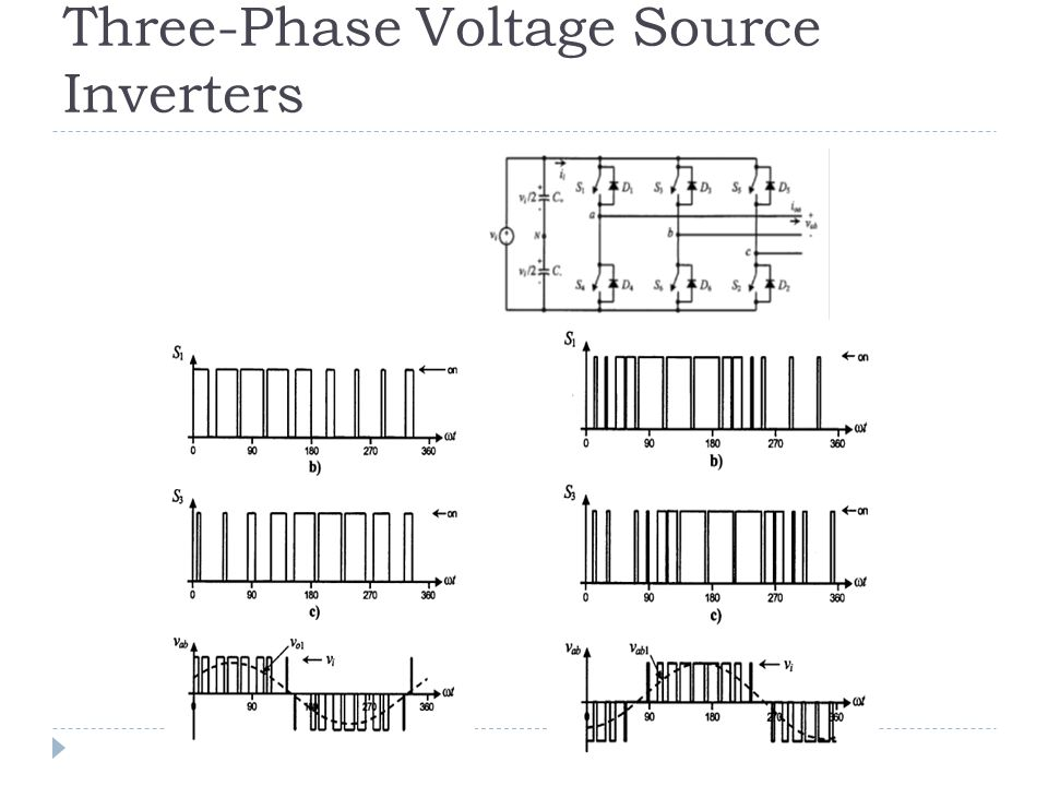 Three-Phase Voltage Source Inverters