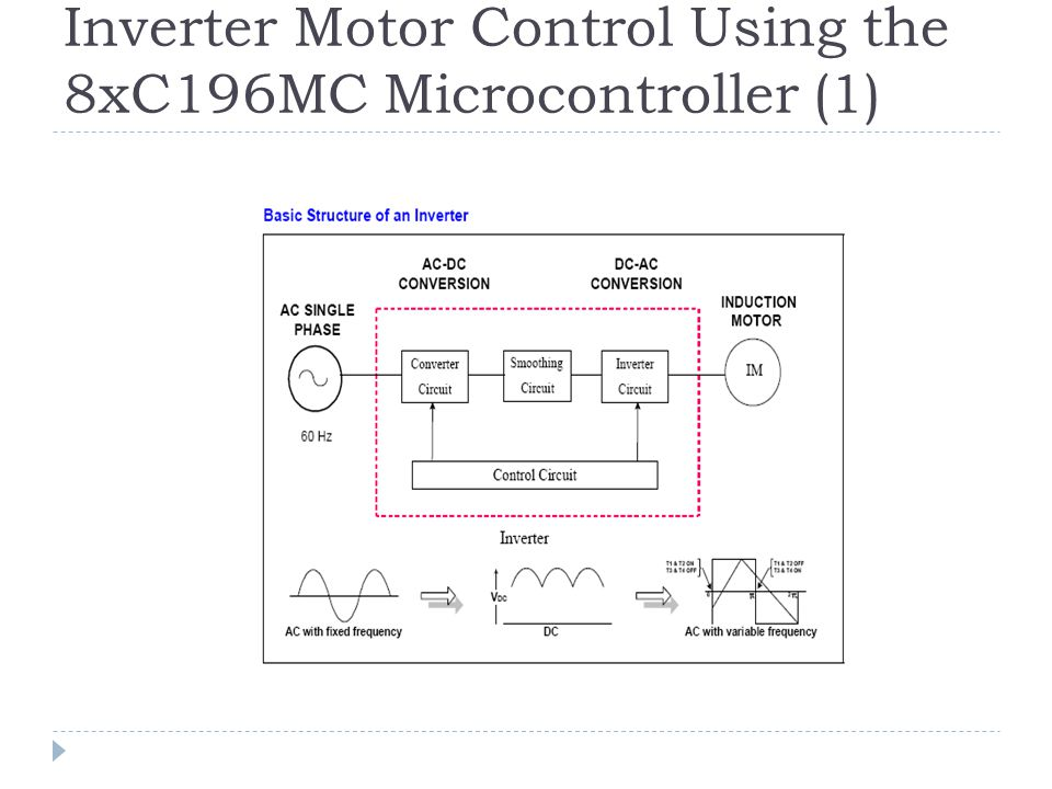 Inverter Motor Control Using the 8xC196MC Microcontroller (1)