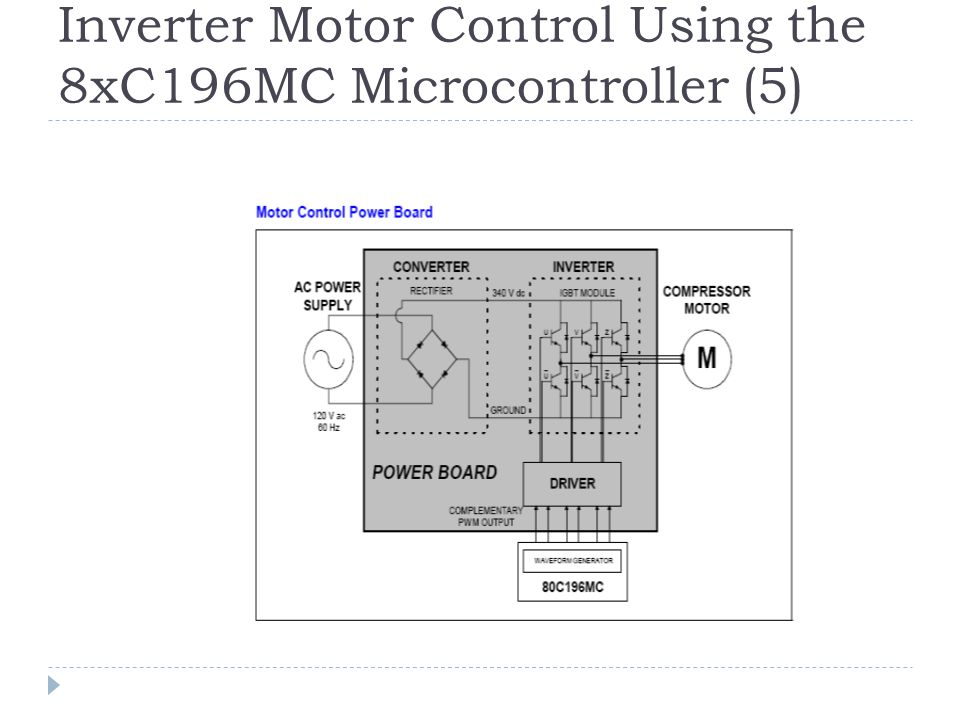 Inverter Motor Control Using the 8xC196MC Microcontroller (5)