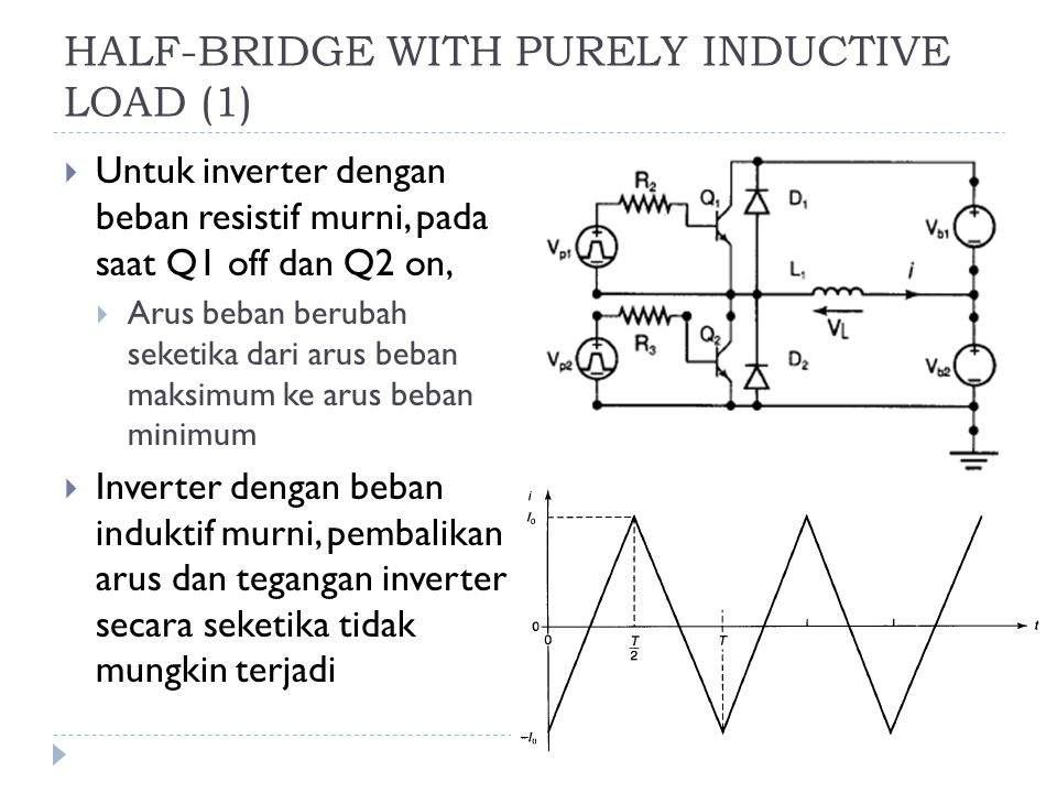 HALF-BRIDGE WITH PURELY INDUCTIVE LOAD (1)