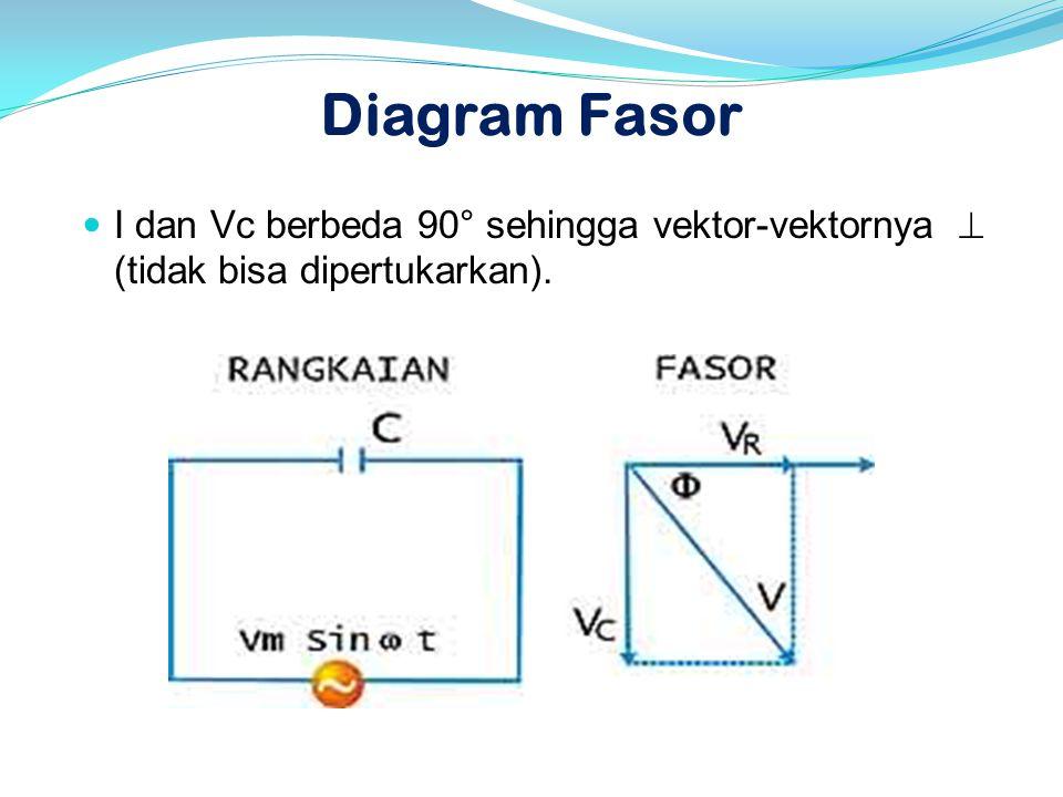 Listrik bolak balik alternating current ac ppt download 11 diagram fasor i dan vc berbeda 90 sehingga vektor vektornya tidak bisa dipertukarkan ccuart Gallery