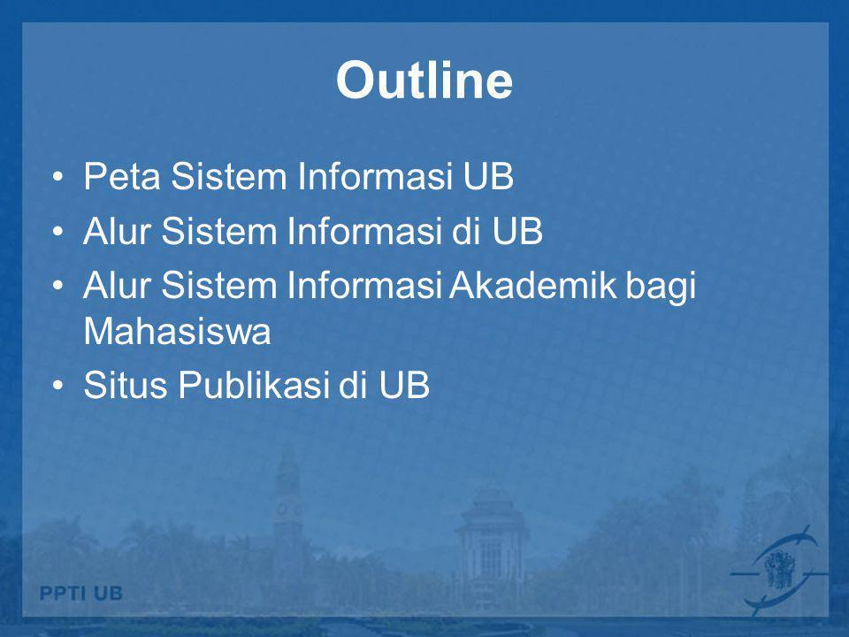 Outline Peta Sistem Informasi UB Alur Sistem Informasi di UB