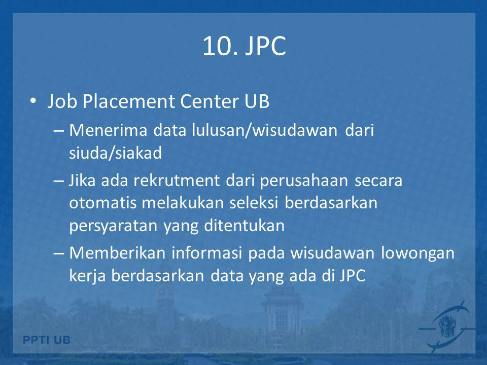 10. JPC Job Placement Center UB