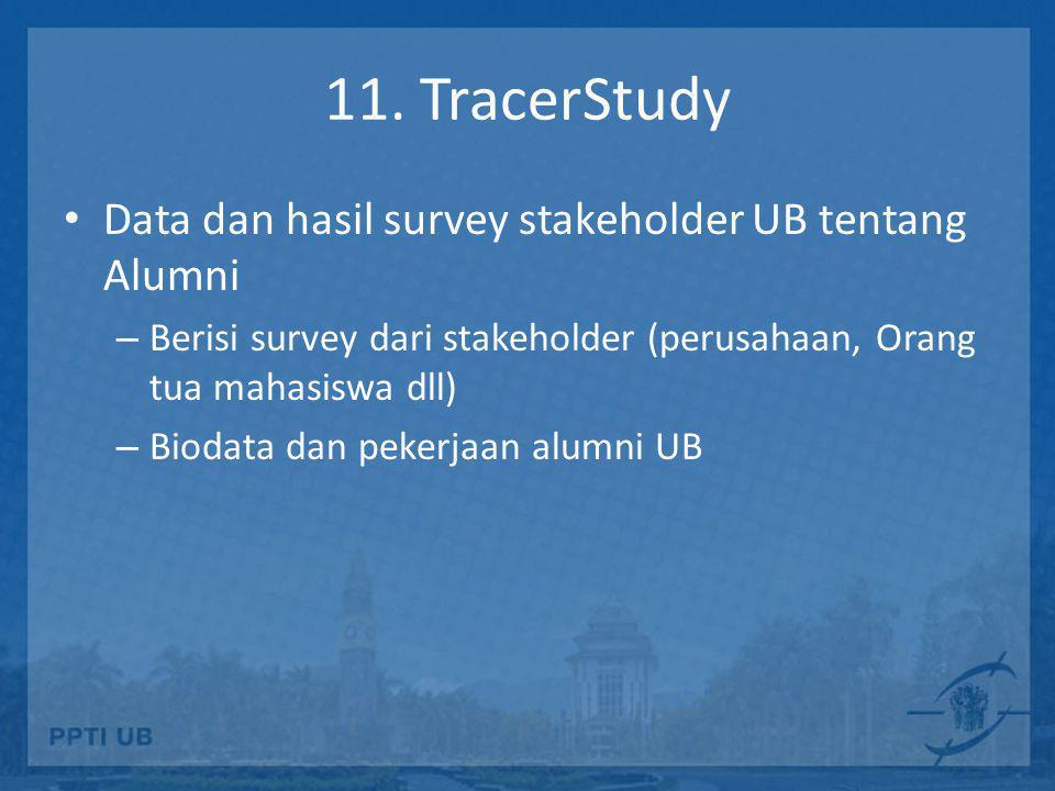 11. TracerStudy Data dan hasil survey stakeholder UB tentang Alumni