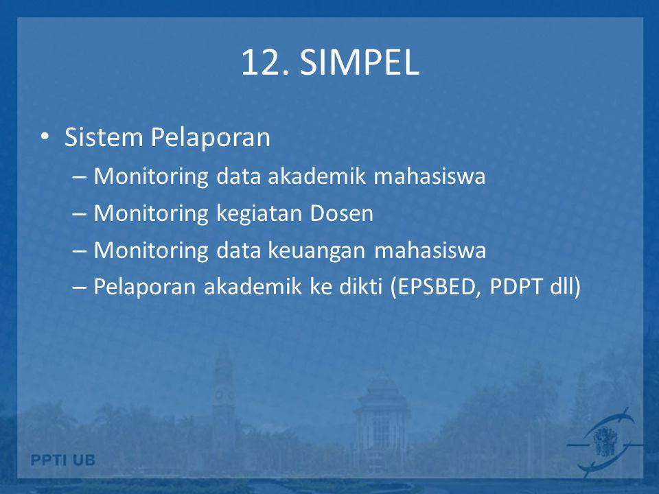 12. SIMPEL Sistem Pelaporan Monitoring data akademik mahasiswa