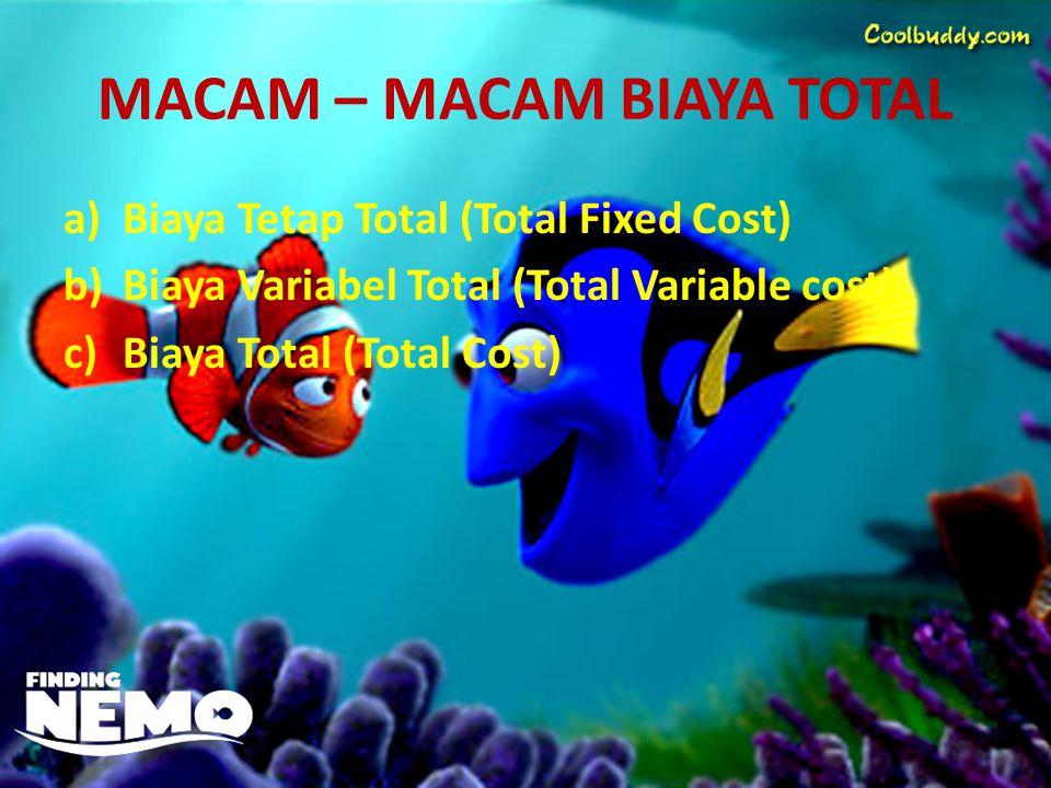 MACAM – MACAM BIAYA TOTAL
