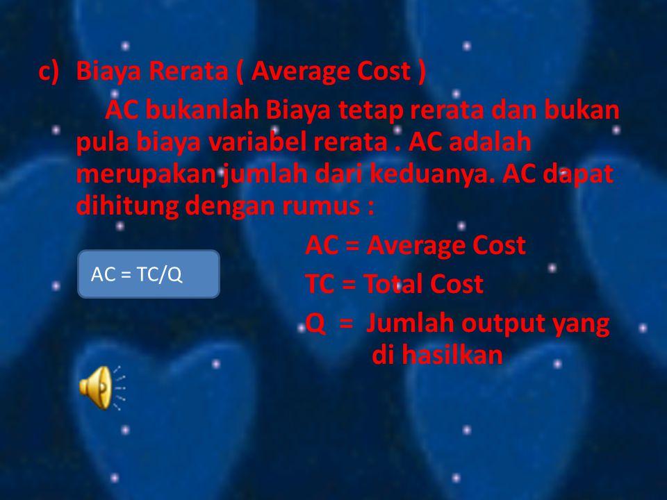 Biaya Rerata ( Average Cost )