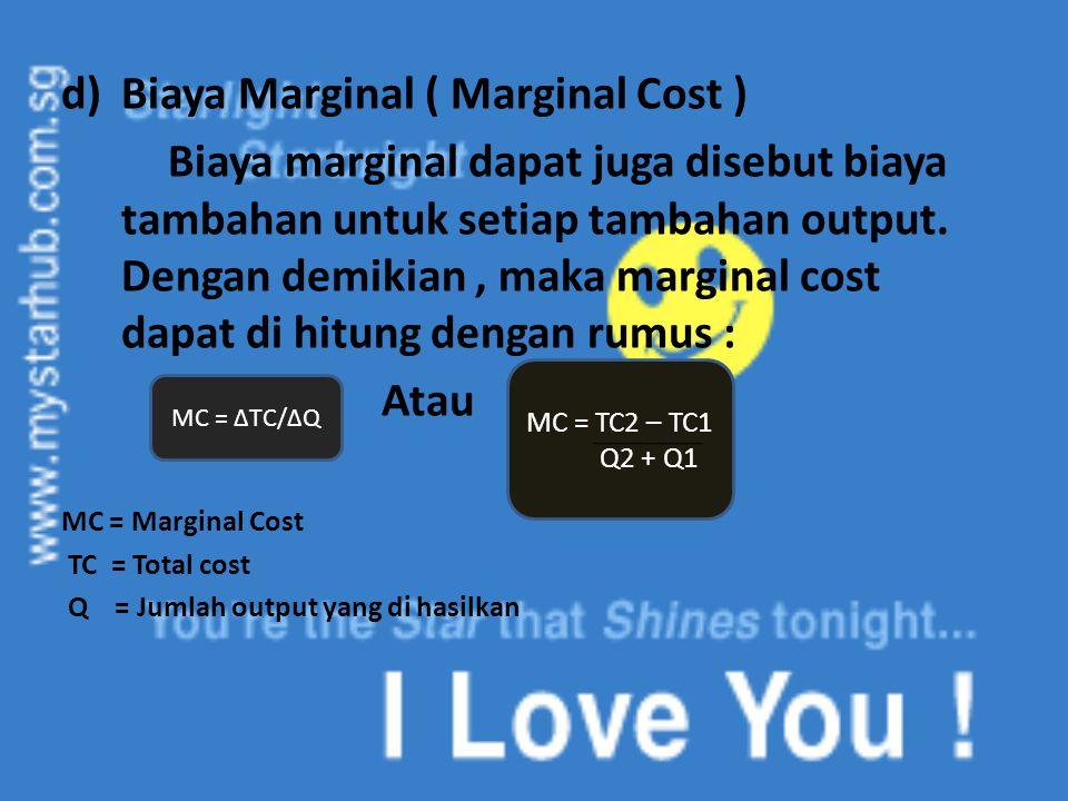 Biaya Marginal ( Marginal Cost )