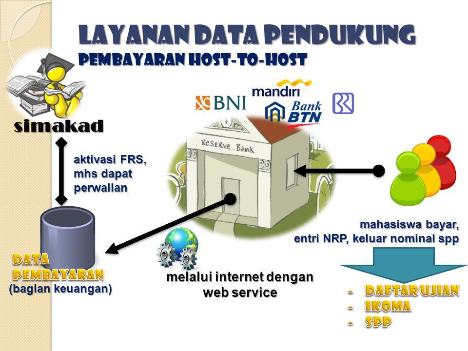Layanan data PENDUKUNG pembayaran host-to-host