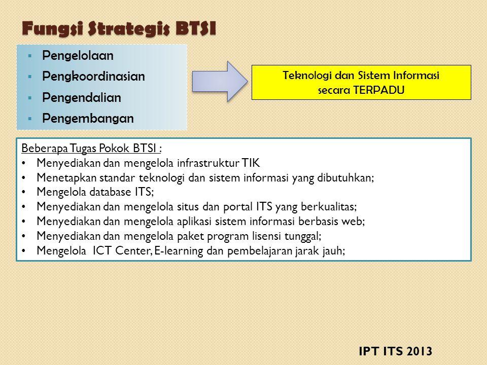 Teknologi dan Sistem Informasi
