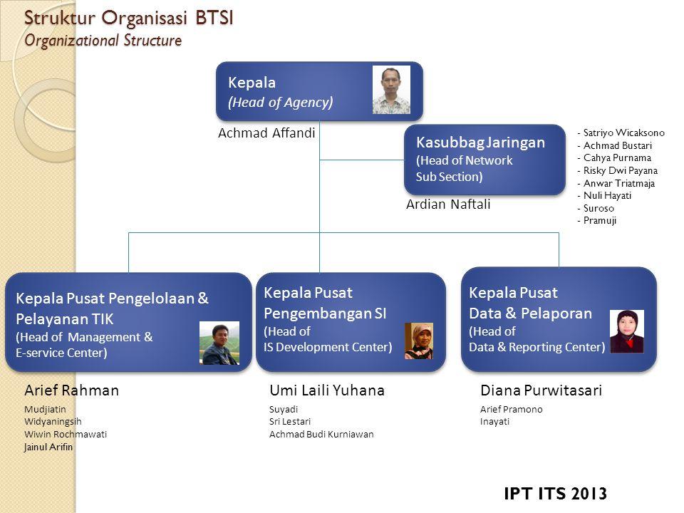 Struktur Organisasi BTSI Organizational Structure