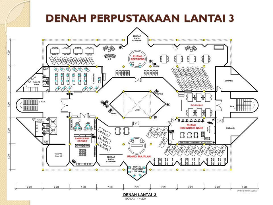 DENAH PERPUSTAKAAN LANTAI 3