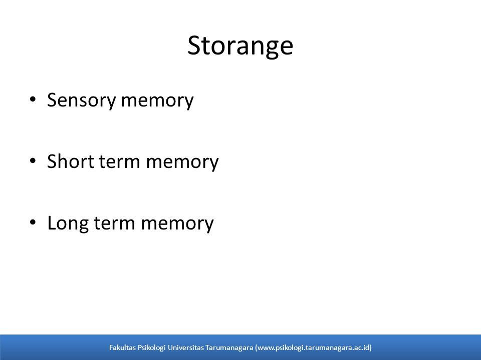 Storange Sensory memory Short term memory Long term memory