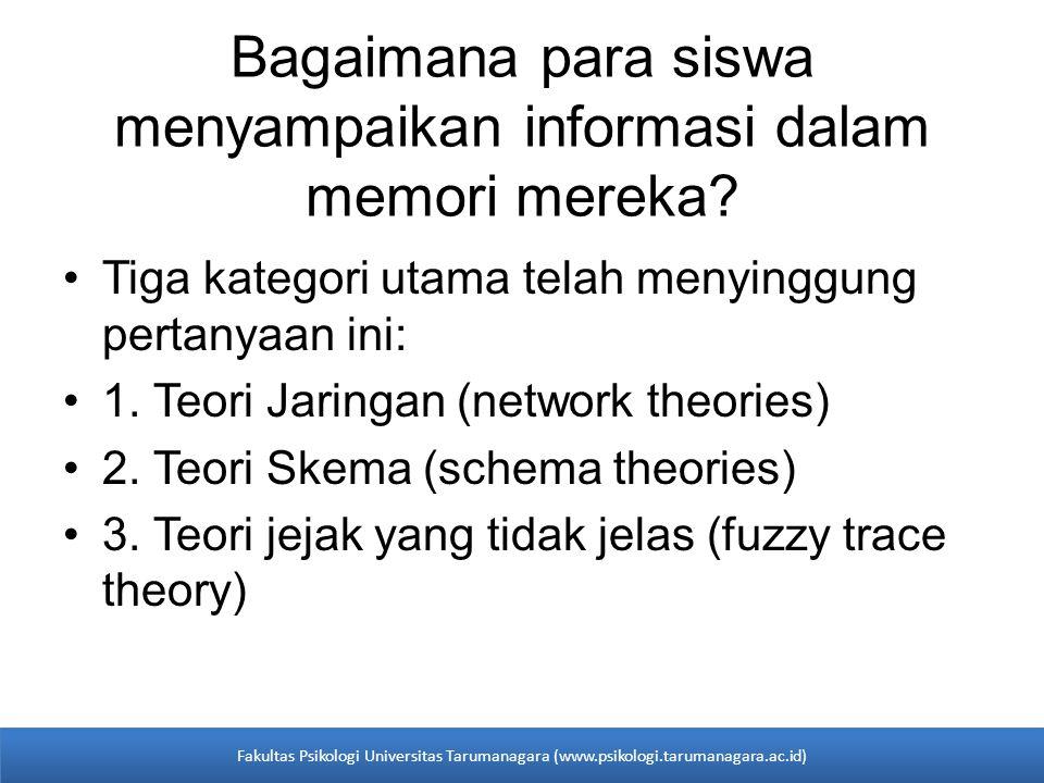 Bagaimana para siswa menyampaikan informasi dalam memori mereka
