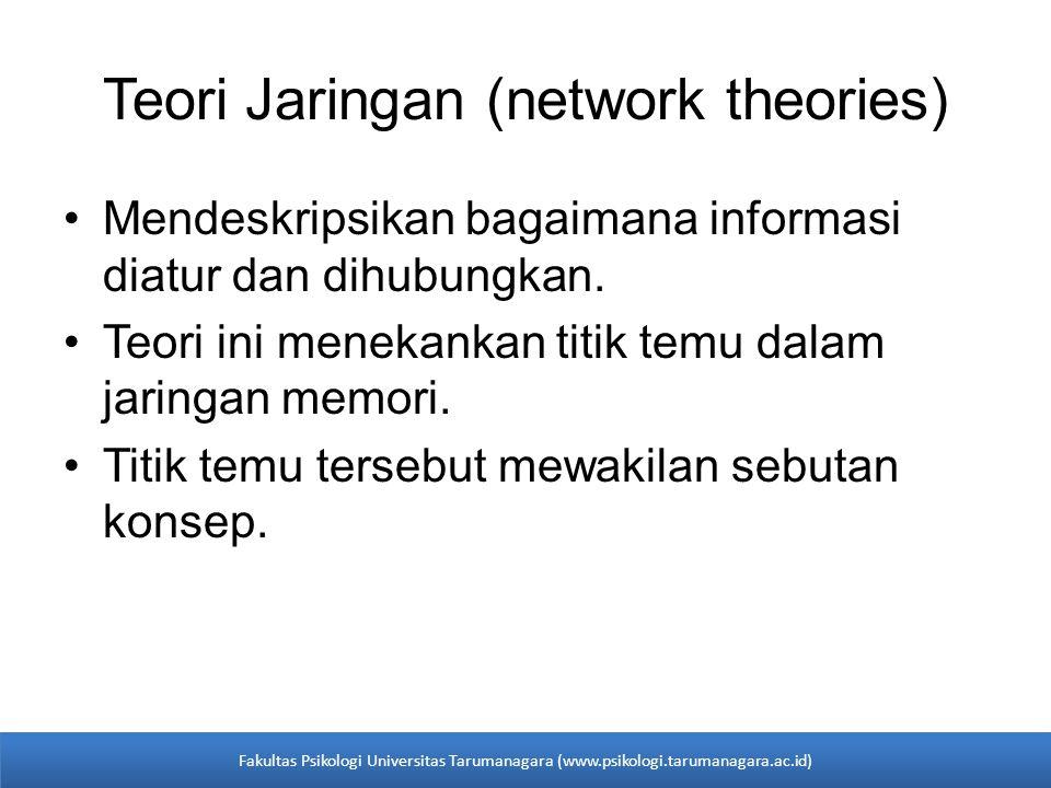 Teori Jaringan (network theories)