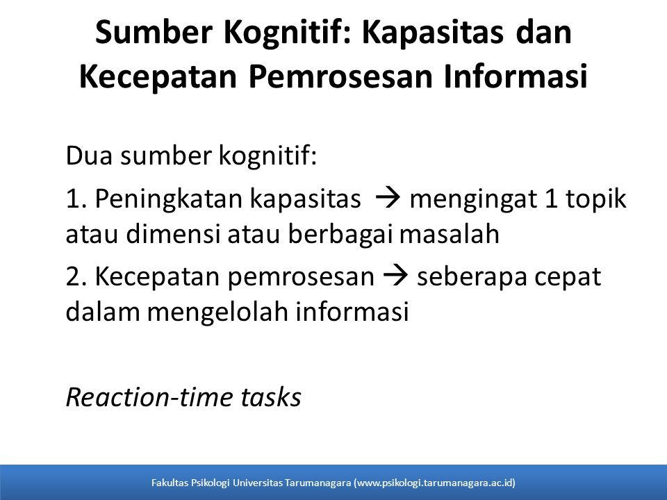 Sumber Kognitif: Kapasitas dan Kecepatan Pemrosesan Informasi