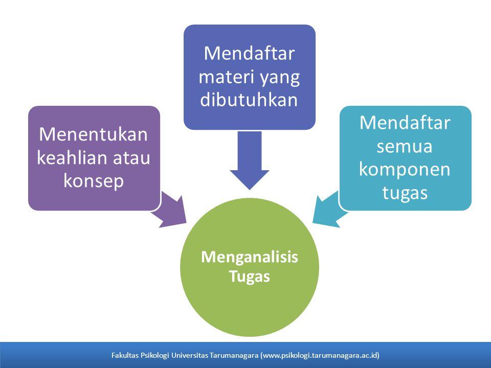 Menentukan keahlian atau konsep Mendaftar materi yang dibutuhkan
