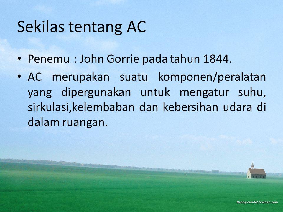 Sekilas tentang AC Penemu : John Gorrie pada tahun 1844.