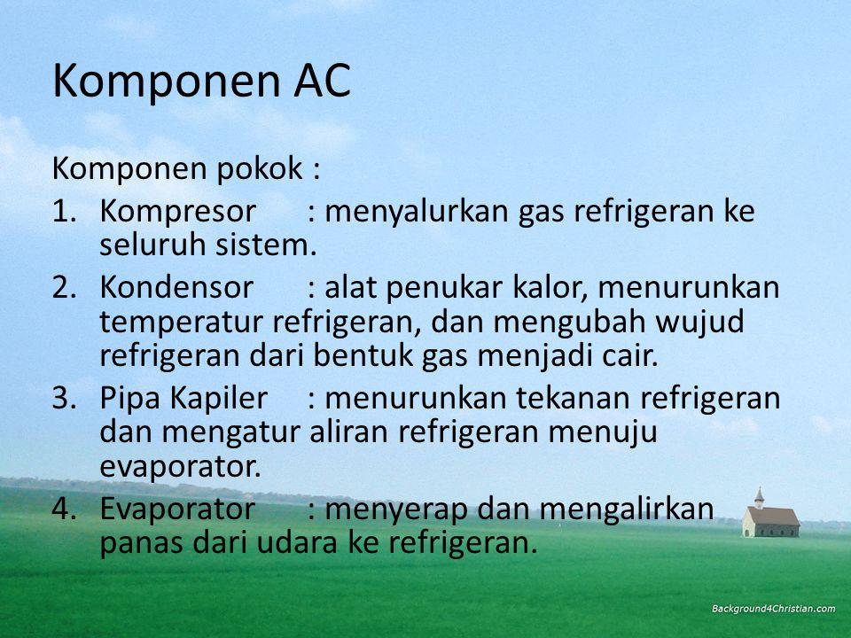 Komponen AC Komponen pokok :