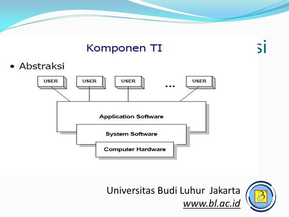Komponen Teknologi Informasi