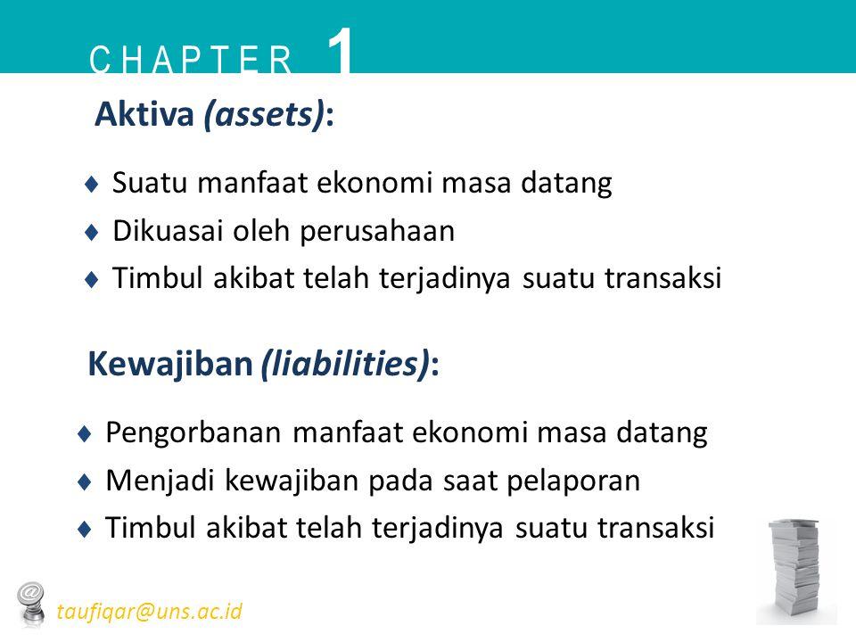 1 C h a p t e r Aktiva (assets): Kewajiban (liabilities):