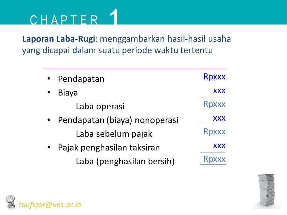 C h a p t e r 1. Laporan Laba-Rugi: menggambarkan hasil-hasil usaha yang dicapai dalam suatu periode waktu tertentu.