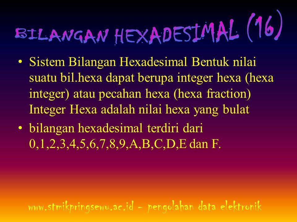 BILANGAN HEXADESIMAL (16)