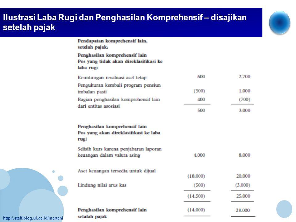 Ilustrasi Laba Rugi dan Penghasilan Komprehensif – disajikan setelah pajak