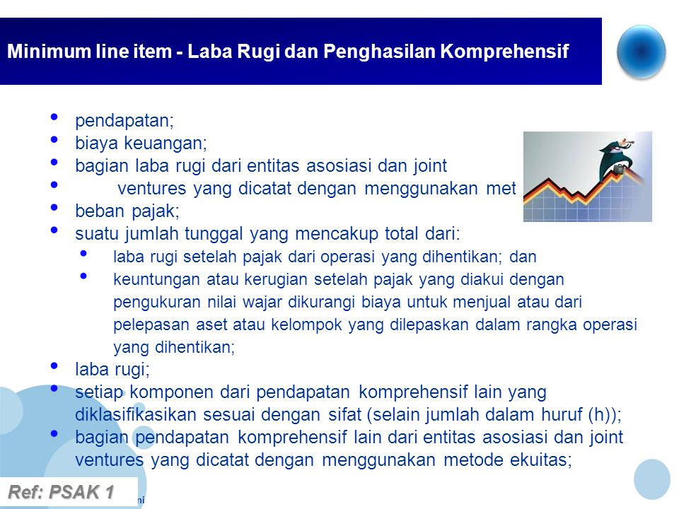 Minimum line item - Laba Rugi dan Penghasilan Komprehensif