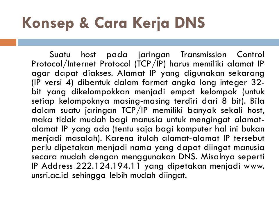 Konsep & Cara Kerja DNS