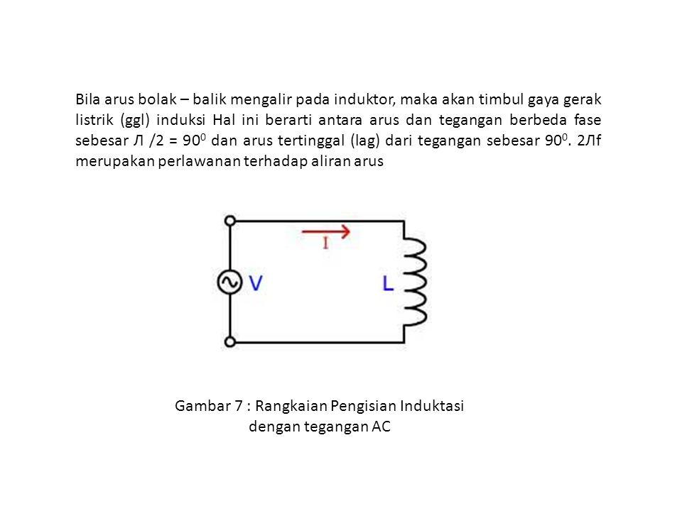 Gambar 7 : Rangkaian Pengisian Induktasi dengan tegangan AC