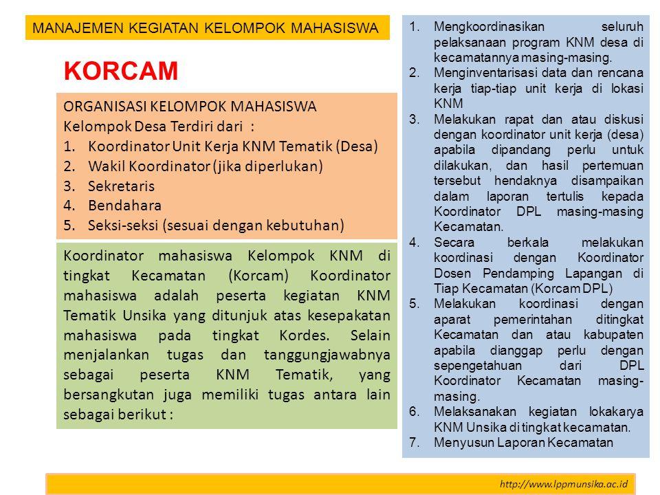 KORCAM ORGANISASI KELOMPOK MAHASISWA Kelompok Desa Terdiri dari :