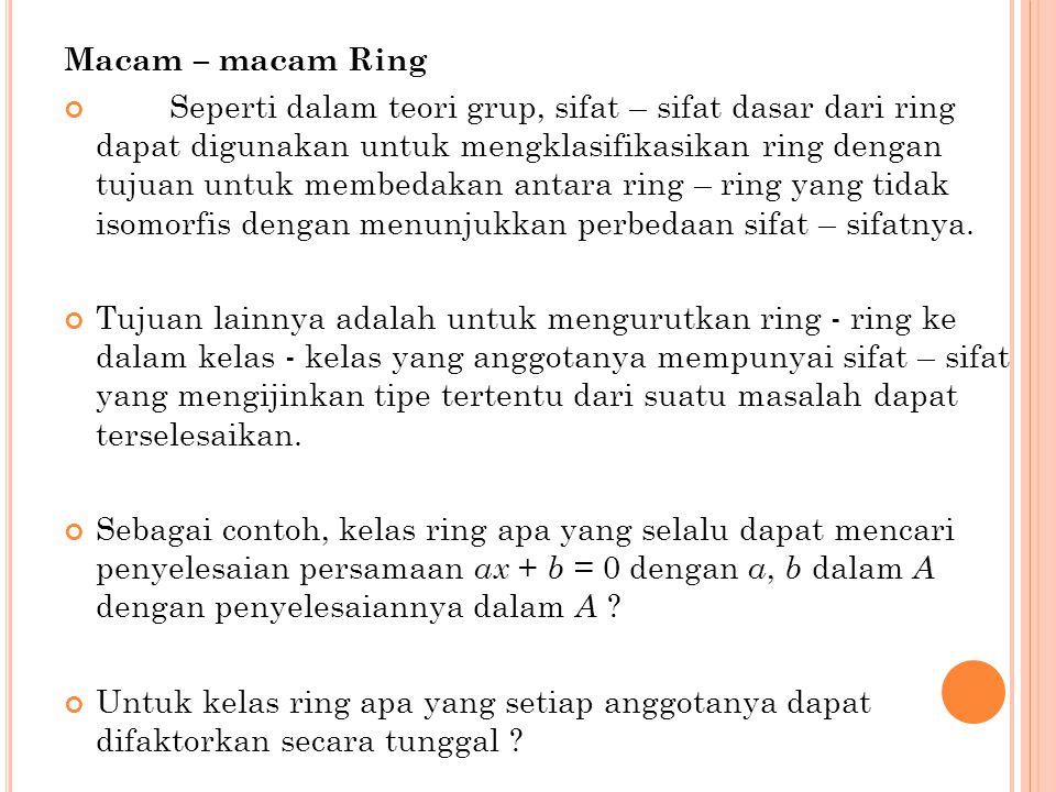 Macam – macam Ring