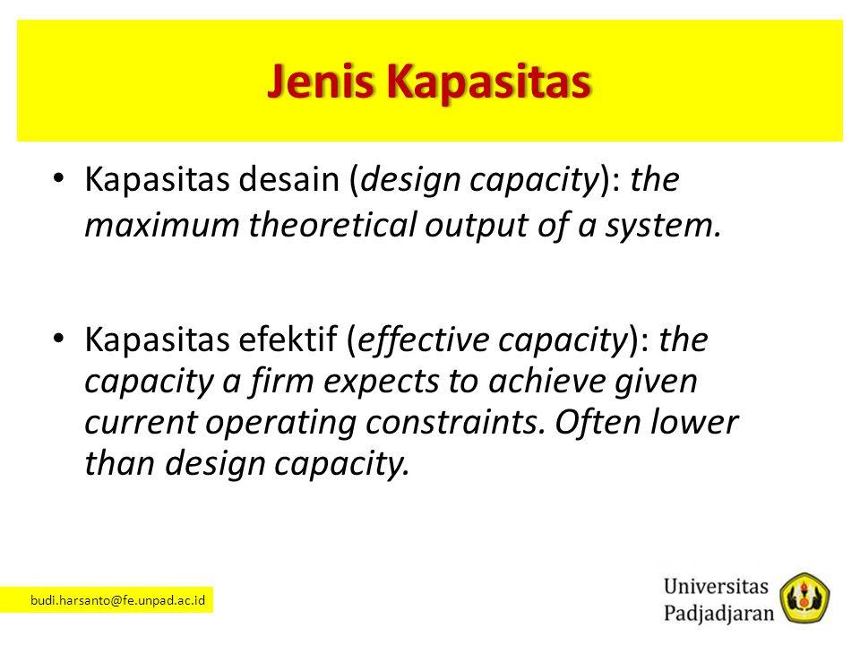 Jenis Kapasitas Kapasitas desain (design capacity): the maximum theoretical output of a system.