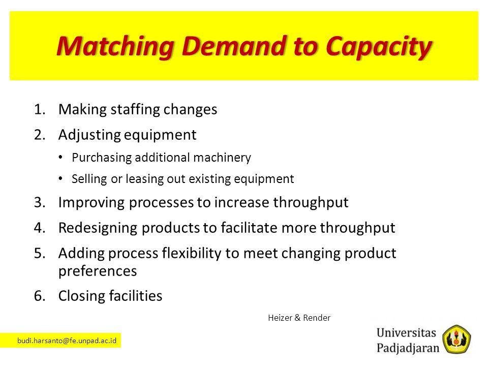 Matching Demand to Capacity