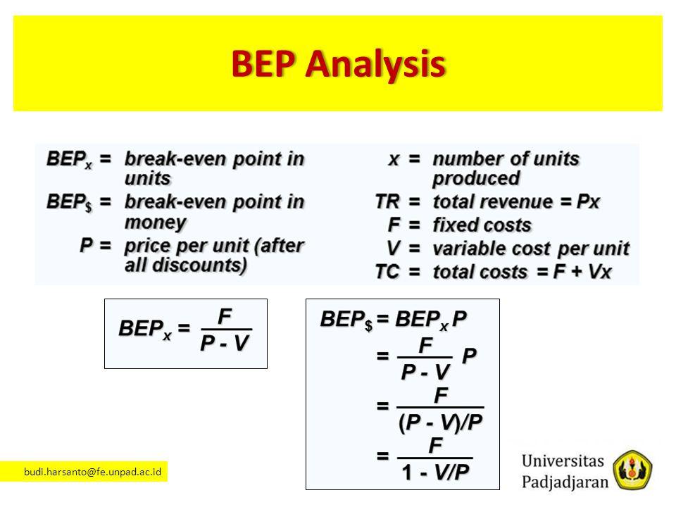 BEP Analysis