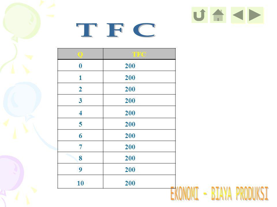 T F C Q TFC 200 1 2 3 4 5 6 7 8 9 10
