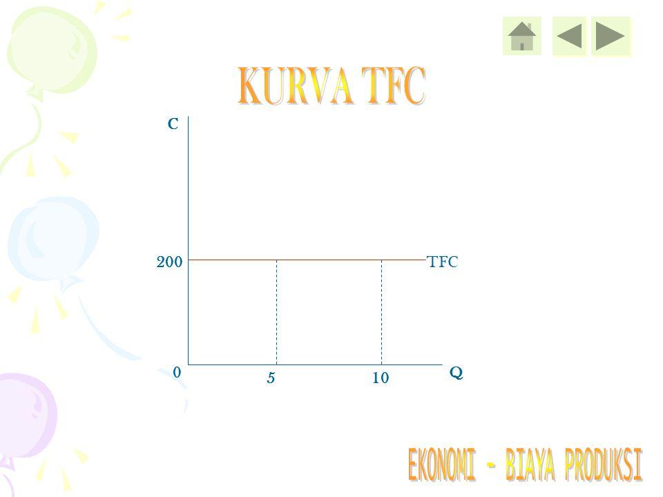 KURVA TFC C 200 TFC Q 5 10